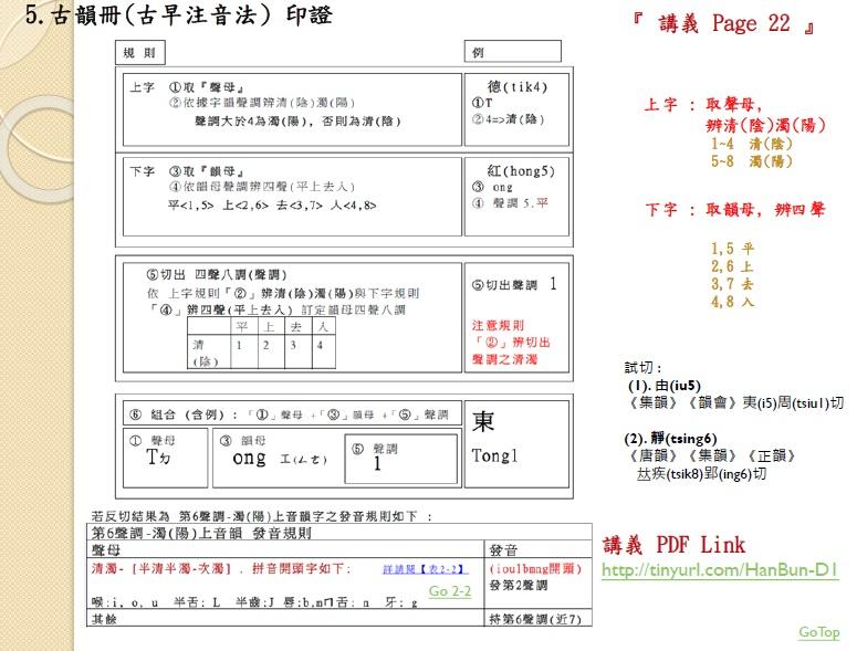 v=lavsmmntzm8 学台语「轻松掌握唐诗宋词(四书五经)汉文音韵pdf文件
