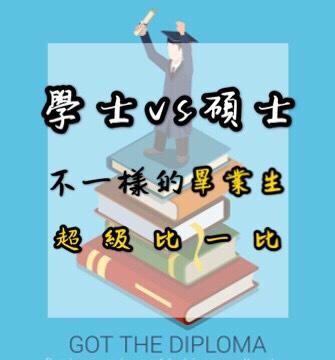 研究所/大碩/榜單
