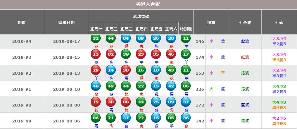 """""""cc宝集团""""开奖纪录""""六合技巧"""""""
