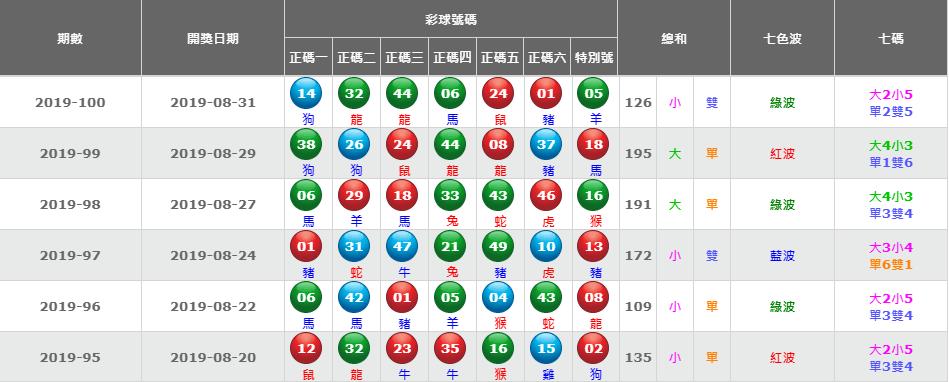 """cc宝集团""""六合技巧""连肖路子"