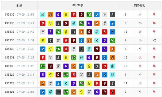 CC宝集团 北京赛车 PK10 赛车计画