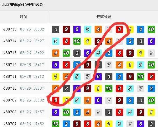 cc宝 cc宝集团 北京赛车 六合计画 六合技巧