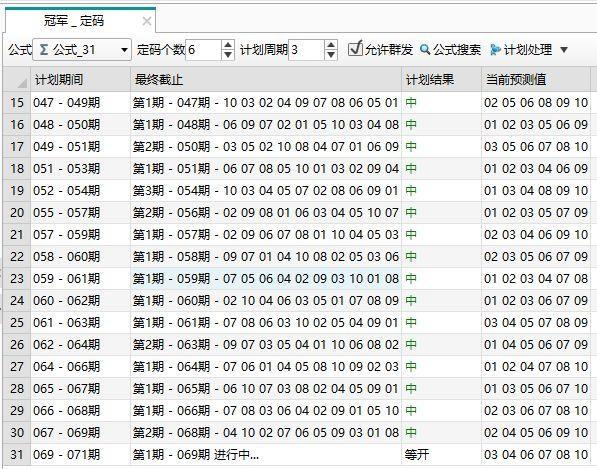 cc宝集团 北京赛车 赛车计画 赛车攻略 北京赛车攻略 车车计画