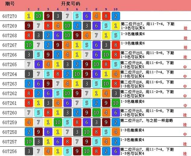"""cc宝"" ""cc集团"" ""北京赛车"" ""快开彩票"" ""赛车攻略"" ""赛车计划"" ""自开彩"" ""幸运飞艇"" ""分分彩"""