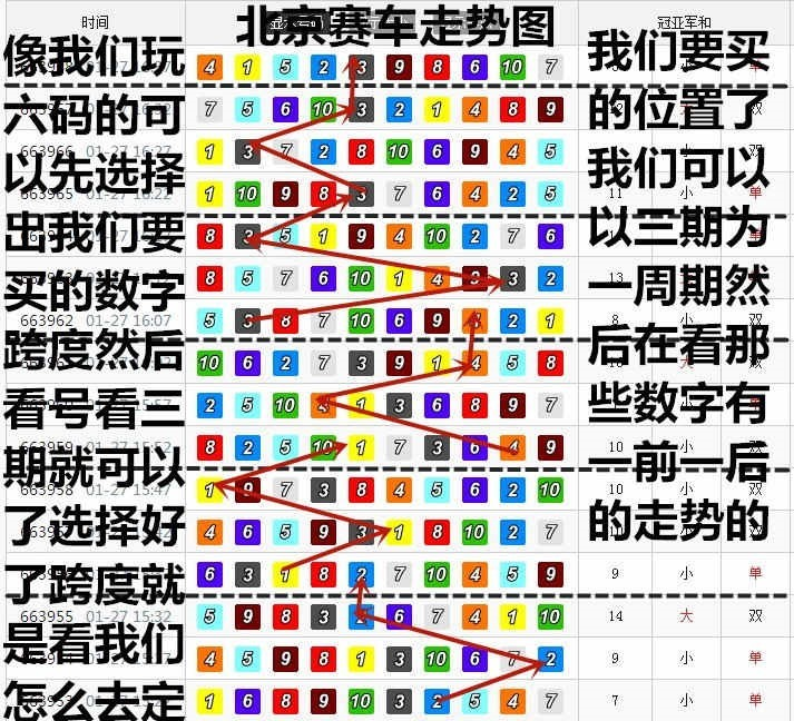 cc宝集团 北京赛车 赛车攻略 cc宝 快开彩票 车车计划