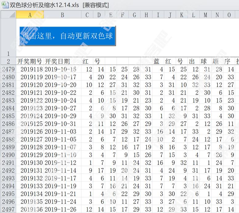双色球EXCEL版自动排序预测数据轴自动更新号码以及缩水