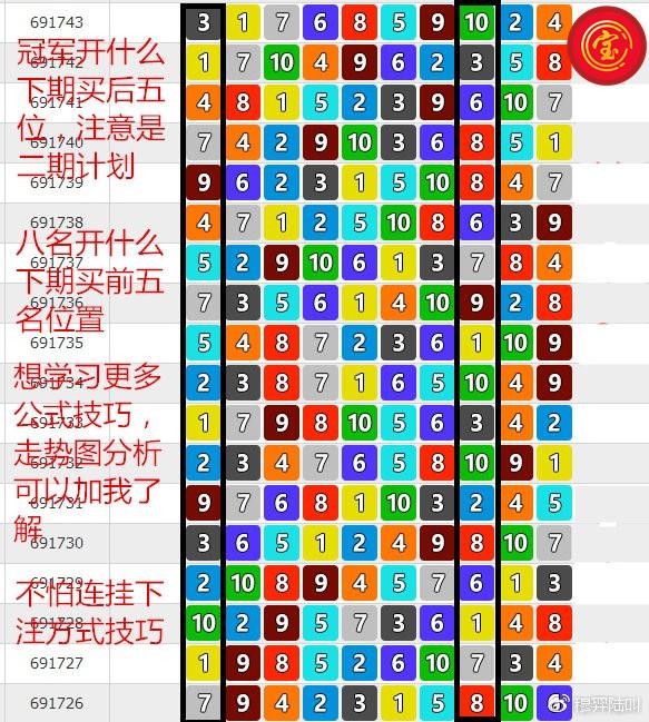 北京赛车 快开彩票 PK10 PK10攻略 CC宝 cc宝 PK10公式