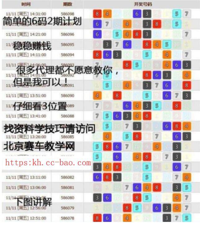 北京赛车PK10 高频彩 CC宝 走势技巧