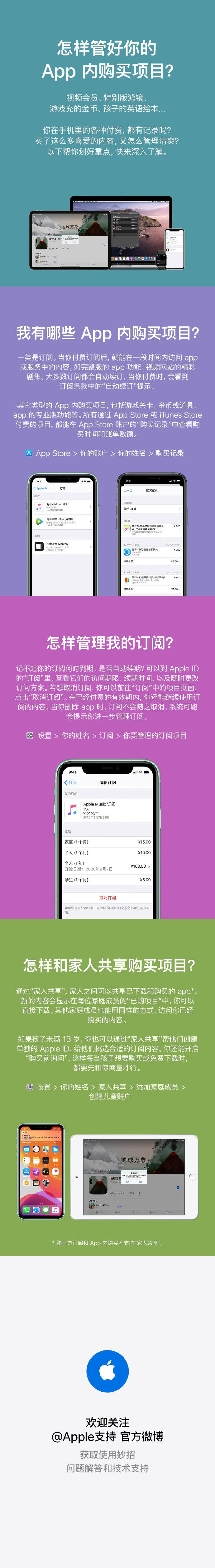 ikgL4q - 刪除 App 不代表取消訂閱!蘋果官方回應 App 內購收費問題