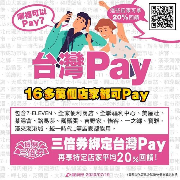 台灣Pay16多萬個店家都可消費享回饋