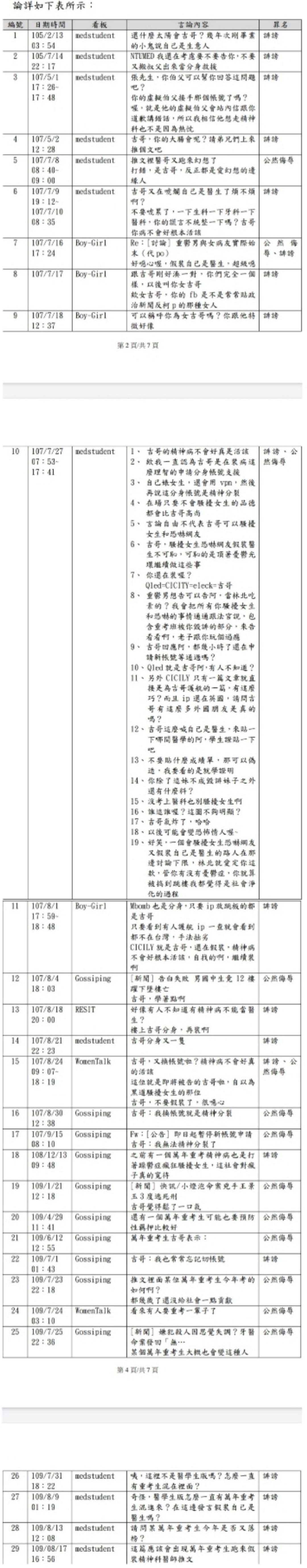 [新聞] 陽明大學驚傳學生墜樓!她崩潰PO文