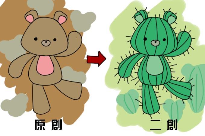 台北商標註冊申請