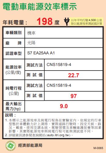 監理所 CBS補助列表 光陽S7 (20210106 update)4956