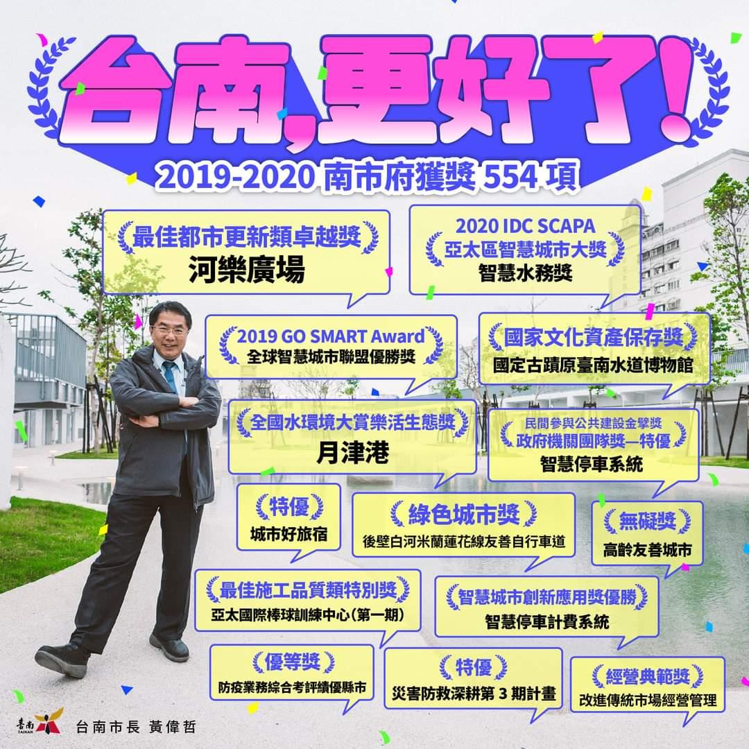 [分享] 黃偉哲:台南是個值得驕傲的城市