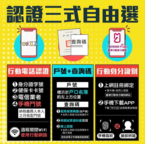 手機報稅身分認證有3種
