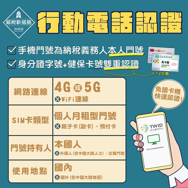 2021報稅新增行動電話認證