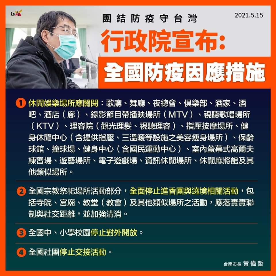 [分享] 黃偉哲:廟會進香遶境活動全面停止