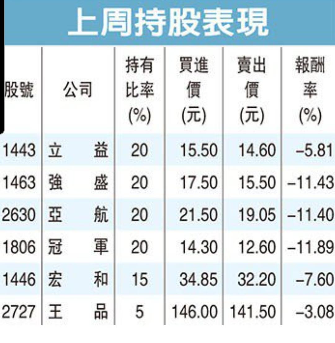 Re: [新聞] 「華爾街大亨」郭哲榮 布局萬海、陽明