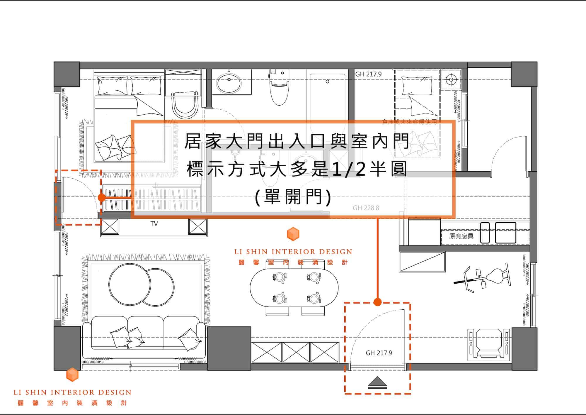 居家大門(單開門)出入口與室內門標示方法大多是1/2半圓