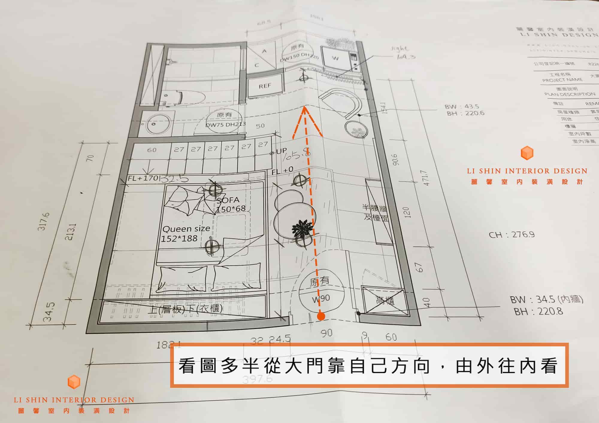 平面配置圖找到大門後,圖面大門位置的靠往自己的方向,從外面往內看