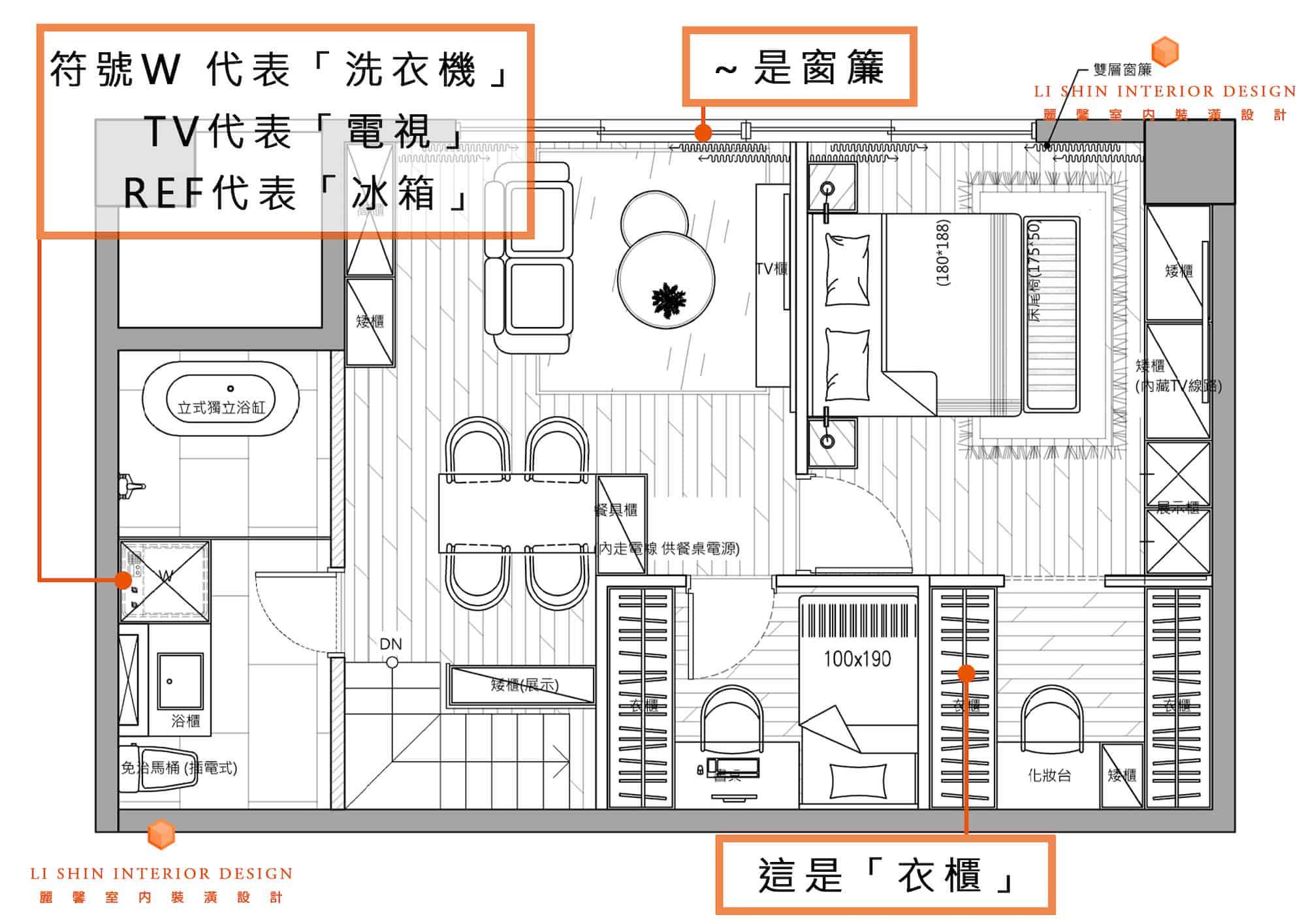 洗手台、浴缸、馬桶、沙發、茶几、桌子、椅子、衣櫃、床,都是依照現實去繪製的圖例,所以很容易辨別。
