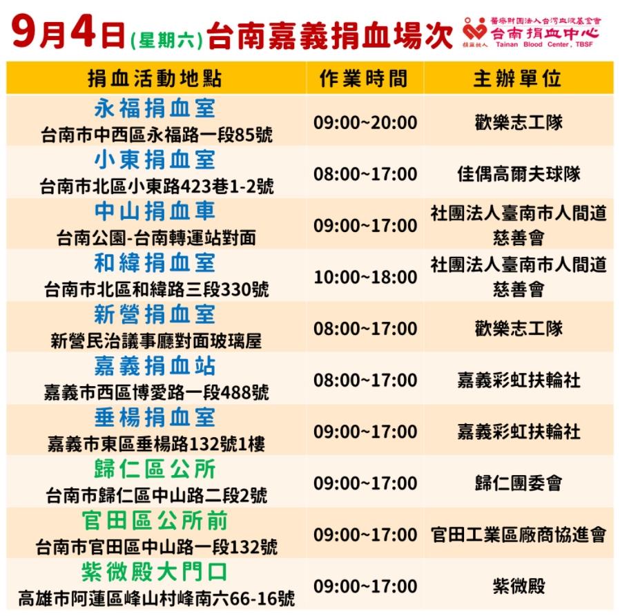 [活動] 0904 官田區公所 捐血活動