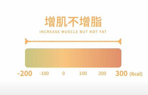 Re: [心得]從60→100公斤,失敗的溜溜球效應紀錄